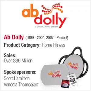 www.abdolly.com