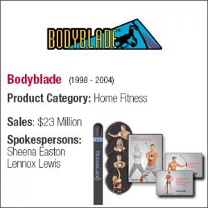 bodyblade