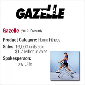 www.gazelleglider.com