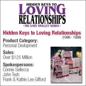 loving-relationships