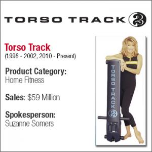 www.torsotrack.com